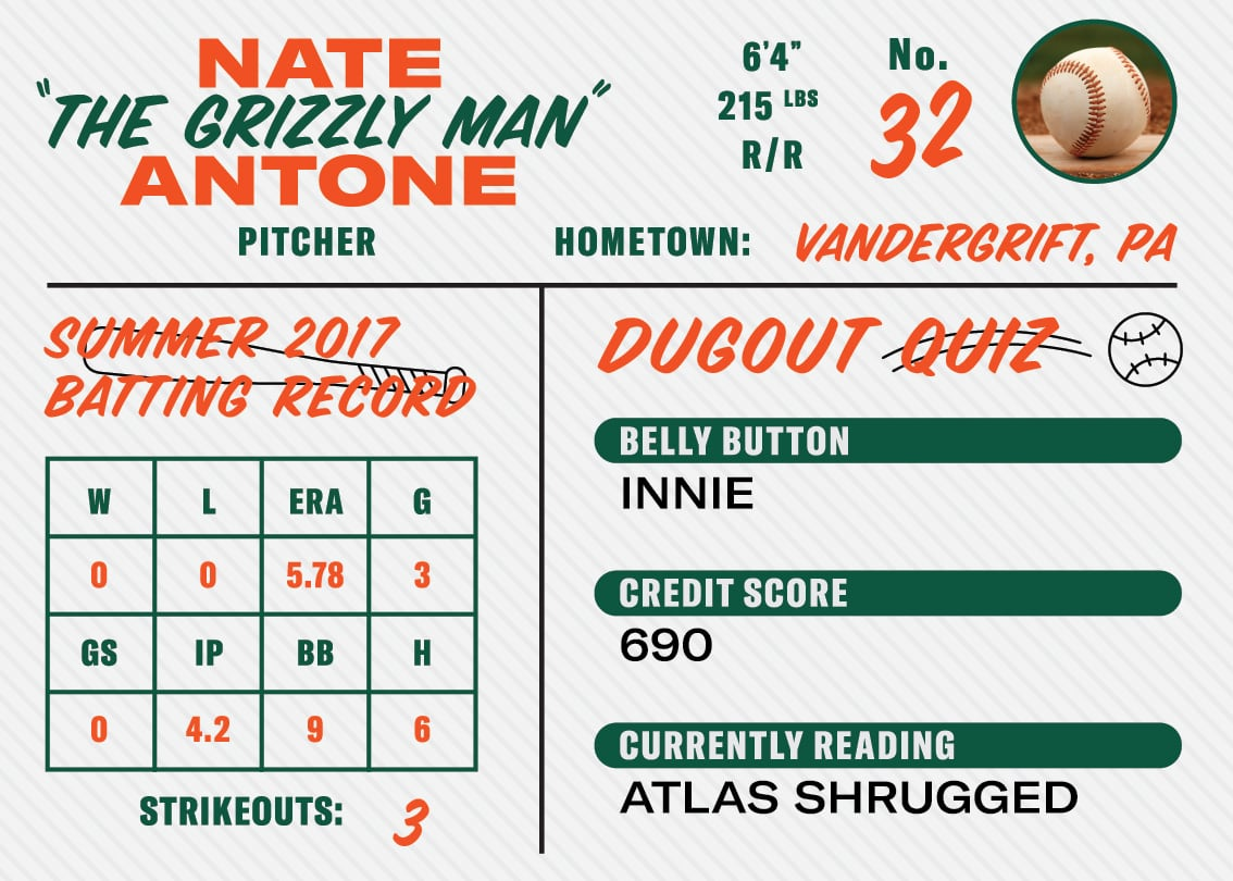 "The back of the baseball card for Nate ""The Grizzly Man"" Antone. Height: 6 feet, 4 inches. Weight: 215 pounds. Bats: right. Throws: right. Belly button: innie. Credit score: 690. Currently reading: Atlas Shrugged."